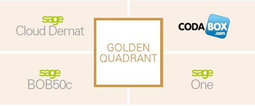 golden-quadrant-comptabilite-de-sage